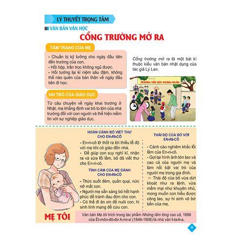 Bí Quyết Tăng Nhanh Điểm Kiểm Tra - Ngữ Văn 7 - Ảnh 4