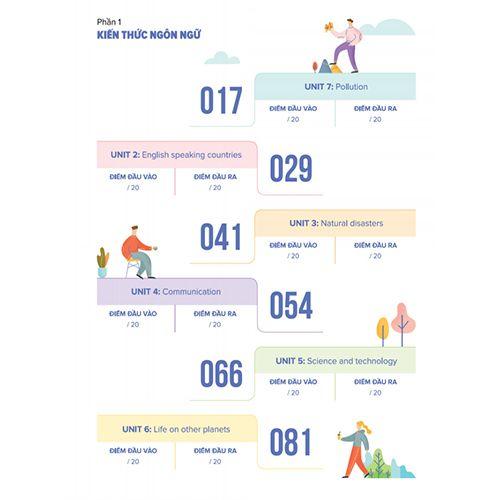 Bí Quyết Tăng Nhanh Điểm Kiểm Tra - Tiếng Anh 8 - Tập 2 - Ảnh 3
