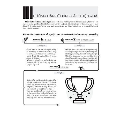 Thần Tốc Luyện Đề 2021 - Môn Sinh Học - Chinh Phục Kì Thi Tốt Nghiệp THPT Và Thi Vào Các Trường Đại Học, Cao Đẳng - Ảnh 4
